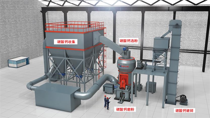 HLM粗粉碳酸鈣立磨生產工藝流程
